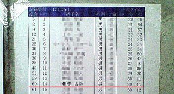 06-1216_LDSS_result.jpg
